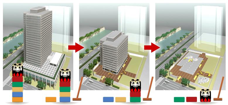 JR山手線「原宿駅」建て替えのため解体へ