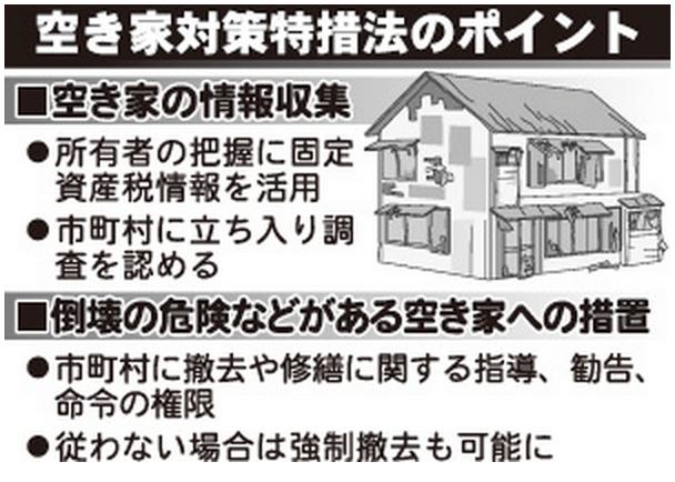 空き家特措法に基づき撤去命令 京都市では初